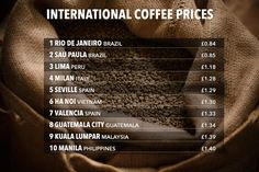 Brits are forking out 90% more for a cup of coffee compared to rest the globe