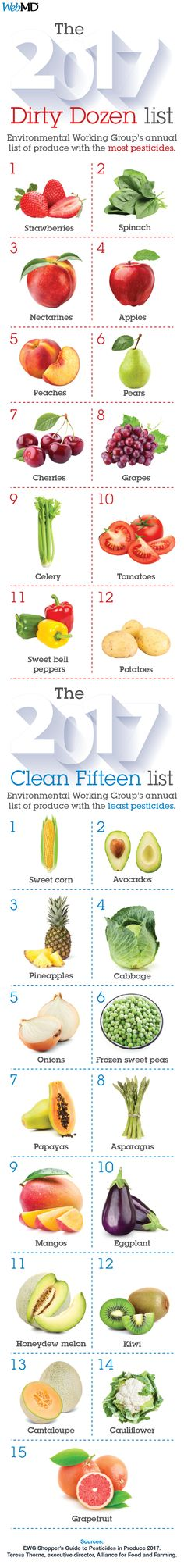"""What to know about the EWG's """"Dirty Dozen"""" before making your produce picks:"""