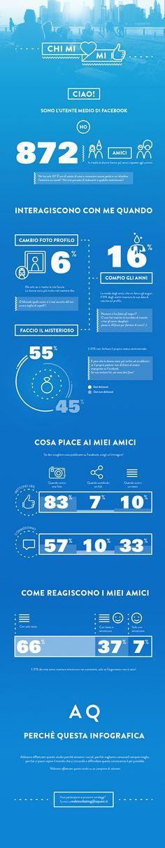 #Facebook #Infografica #SocialMedia #AQuest