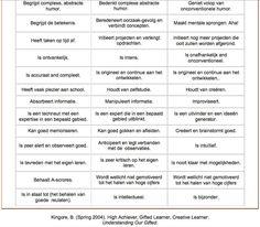 Bron – LinkedIn – Marita van den Hout Het verschil tussen hoogpresterend, hoogbegaafd en creatief begaafd. Het identificeren van begaafde leerlingen wordt moeilijk als goed presteren ve…