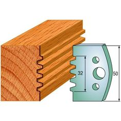 Woodworking Machinery, Profile, Knives, Assemblage, Products, Suit, Top, User Profile