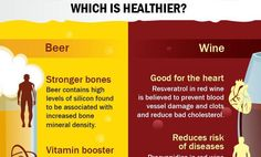 Beer vs. wine infographic.  Battle Of The Booze: Is Fine Wine Over Good Beer Really A Healthy Choice?