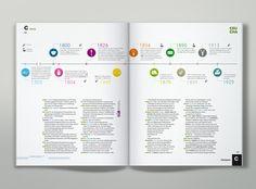 Brockhaus Infografiken