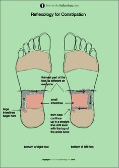 Reflexology for Constipation Techniques everyone can use for mild cases of constipation