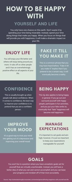 How to be happy with yourself and life. Yeah baby, this is totally  #WildlyAlive! #selflove #fitness #health #nutrition #weight #loss LEARN MORE →  www.WildlyAliveWeightLoss.com
