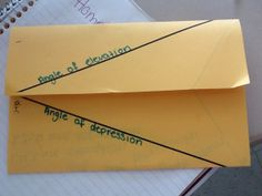 Angle of elevation and depression foldable