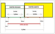 Então instale o trilho com uma distancia do batente de25cm, espaço este onde correrá a água fluvial, com isso você ganhara + 25cm de trilho  ANTES DE FAZER O A USINAGEM DAS ROLDANASa marcação da roldana deverá ser feito da seguinte forma:  de traz para frente da barra, meça25cm+ 45cm do recuo da roldana = 70cm faça a marca e a usinagem.  conclusão, com a roldana recuada 45cm, e o trilho afastado 25cm, evitamos de comprar mais uma barra de 6m pra retirar apenas 70cm