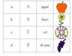 Education worksheets for grade r 12 eclassroom afrikaans. Preschool Worksheets, Classroom Activities, Children Activities, Printable Worksheets, Printables, Education English, Kids Education, Afrikaans Language, Living At Home