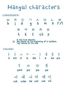 Image about text in Hangul🎐 by 가이shi Learn Basic Korean, How To Speak Korean, Korean Words Learning, Korean Language Learning, Korean Phrases, Korean Quotes, Hangul Alphabet, Learn Korean Alphabet, Learning Languages Tips
