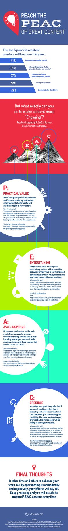 4 Key Elements To Help You Achieve Content Excellence [Infographic] - @socialmedia2day