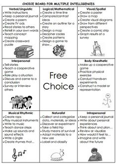 classroom collective • 'Differentiated Learning' choice board multiple intelligences