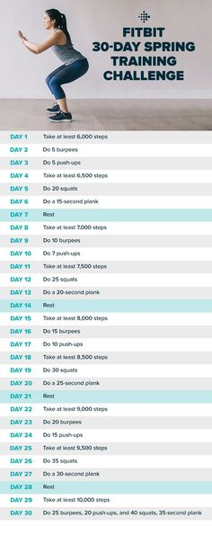 Forget winter: It's summer that's coming. Put your best body forward with Fitbit's 30-day Spring Training Challenge.