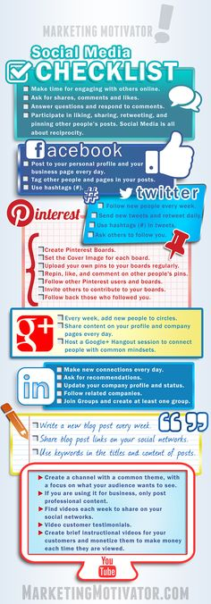The Social Media Checklist