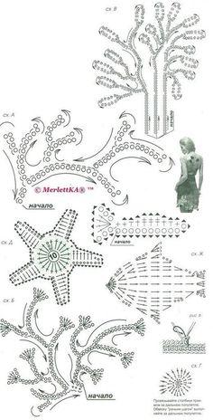 crochet starfish how to starch crochet doilies free crochet pattern star More Tags:star crochet pattern,star afghan crochet pattern,crochet star patterns,cro.Crochet Sea Motifs by Ashley Newman Griner Crochet Leaf Patterns, Crochet Motifs, Crochet Diagram, Freeform Crochet, Crochet Designs, Afghan Crochet, Star Patterns, Crochet Doilies, Crochet Fish