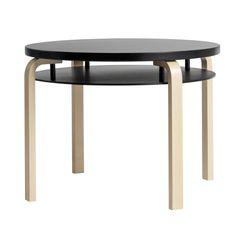 Table 907B