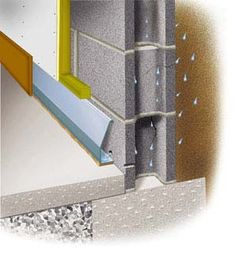 1000 images about basement on pinterest bottle cap for Finishing a basement step by step guide