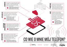 Co wie o mnie mój telefon? – infografika (kliknij by przejść do większej wersji) Cyber, Hand Lettering, Bingo, Playing Cards, Internet, Map, School, Android, Infographics