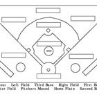 Hitting charts for coaches baseball field diagrams for Baseball position chart template