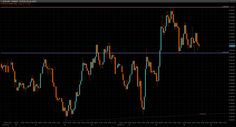 AUD/USD Trading Strategy for the week 06-10 Jan 2014
