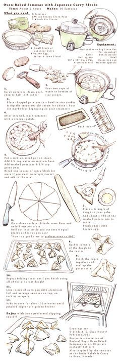 Drawing Food: A Journal van Claudia Pearson - Google Search