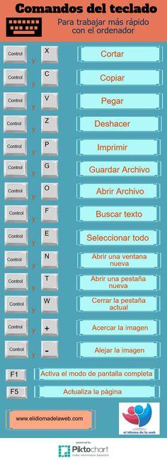 Infografía atajos de teclado sencillos
