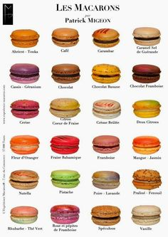 Desserts Français, Fancy Desserts, Dessert Recipes, Patisserie Fine, French Patisserie, French Bakery, Pastry Recipes, Cooking Recipes, Macaroons Flavors