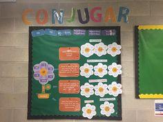 Decoración para clase de ELE / Classroom decor conjugation Spanish GCSE