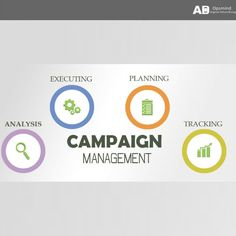 A campaign management system usually provides a user-friendly dashboard that allows business and marketing leaders to see vital data and to identify the key outcomes in various marketing efforts. Campaign, Management, Key, Marketing, How To Plan, Digital, Business, Unique Key, Keys