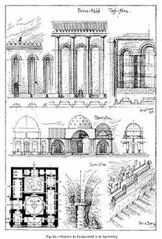 Ritmo arquitectónico: Comprende en gran medida del diseño al conservaron repetir un patrón en la estructura: forma, color o valor.