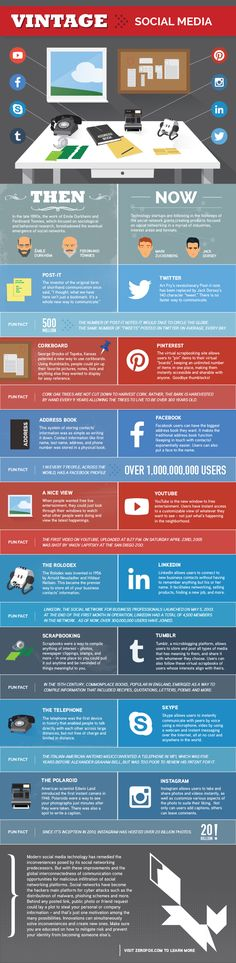 Vintage Social Media - infographic Twitter, Pinterest, LinkedIn, YouTube Then And Now Ever wondered what the Facebook, Skype, Tumblr and Instagram looked like in 100 or 50 years ago? Then wonder no more.The folks at +ZeroFOX have put together a nifty infographic that illustrates the evolution of #socialmedia.