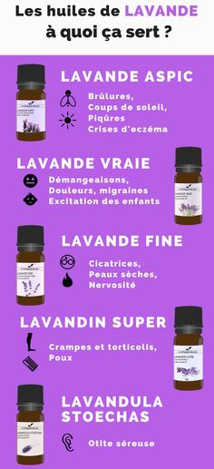 Les huiles essentielles de Lavande il en existe plusieurs alors on a décidé d здоровье Fitness Workouts, Fitness Gifts, Health Fitness, Coconut Oil Uses, Naturopathy, Lavender Oil, Lavender Doterra, Health Problems, Better Life