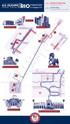 Insider's Guide to the Olympic Marathon Trials Course: A unique layout may give runners fits, but fans on the streets can catch the race in several spots. Olympic Venues, Olympic Team, Olympic Marathon, Olympic Trials, Rio 2016, Team Usa, Running Workouts, Finish Line, Triathlon