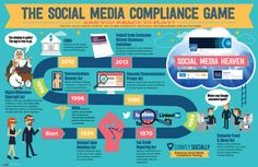 The Social Media Compliance Game from @ComplySocially