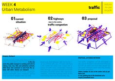 I choose traffic congestion as an interconnected flow itself at Budapest, Hungary. Reducing the number of cars downtown and extending the scope of public transport to each highways' entrance point is my proposal.