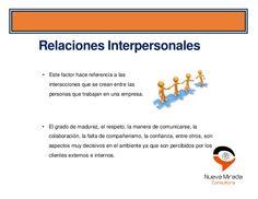 ¿A qué nos referimos cuando hablamos de #RelacionesInterpersonales ?
