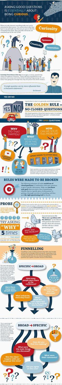Hacer buenas preguntas es un arte #infografia #infographic #innovation