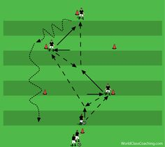 Do your players move w/o the ball? Progression #7 MovingWTeammate2