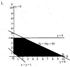 Plus Two Maths Chapter Wise Questions and Answers Chapter 12 Linear Programming - A Plus Topper Linear Programming, Maths Algebra, 8th Grade Math, Question And Answer, Math Teacher, Textbook, Math Coach, Class Books