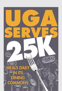 UGA Food Services has 81 National Awards