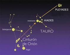 CONSTELACIÓN ORION Y PLEYADES
