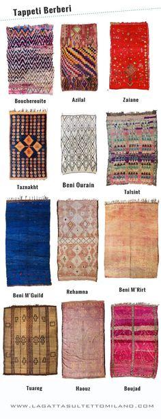 Tendenze arredo 2017 i tappeti berberi Oriental, Rugs On Carpet, Carpets, Interior And Exterior, Buenas Ideas, Design, Rooms, Interiors, Home Decor