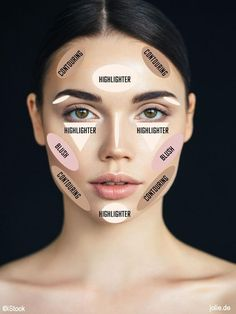 Face contouring areas explained. Contrary to popular belief, you don't need a whole arsenal of products to contour your face.