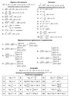 Основная теория математики. На случай, если вы не знаете о чем говорить на первом свидании математика, формулы, полезное, шпаргалка, длиннопост