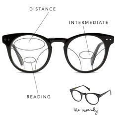 progressive lenses eyeglasses