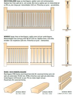 Should Furniture Match Wood Deck Railing, Front Porch Railings, Balcony Railing, Furniture Layout, Home Decor Furniture, Balustrades, Porch Steps, Outside Patio, Porche