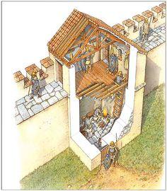 """Hadrian's Wall - Turret (Wallhouses East)"" D Spedaliere & S Slemsohn Spedaliere Roman Architecture, Ancient Architecture, Ancient Rome, Ancient History, Architecture Romaine, Medieval, Rome Antique, Roman Britain, Roman Legion"