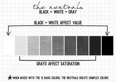 the neutrals The neutral colors aren't passive, even if their name suggests they are. Mixing black and white with a color will affect that color's value, or how light or dark it is. Gray, a mix of black and white, will affect a color's saturation, or how dull or vivid it is. Because of the neutrals, we can turn 12 basic hues into thousands of complex colors.