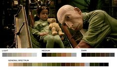 Movies in Colour: A blog featuring stills from films and their corresponding color palettes. (This still from The City of Lost Children <3)