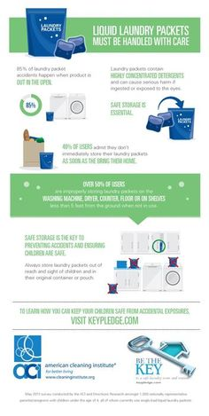 Laundry Safety Infographic #2   The Cleaning institute