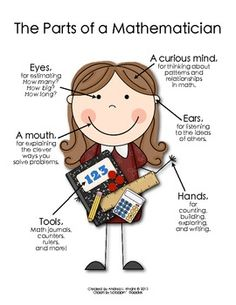 """NEW Poster: GIRL VERSION of """"The Parts of a Mathematician"""" $1.00"""